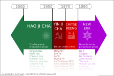 The era of Hao Ji Cha